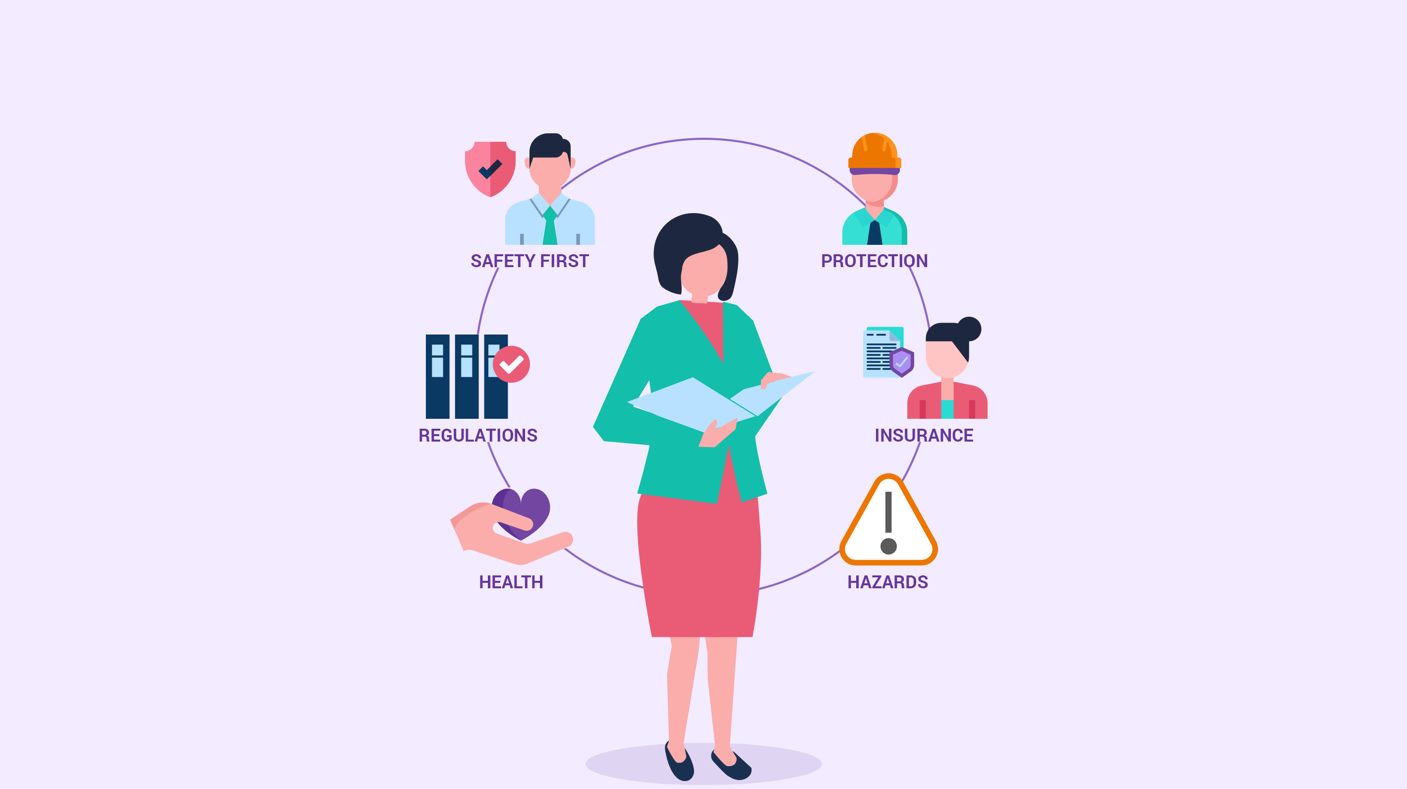 Workplace Safety: Importance, Benefits, And Ways To Incorporate It