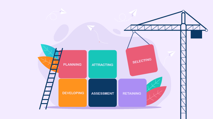 What (Really) Goes Into Components Of Talent Management That Works