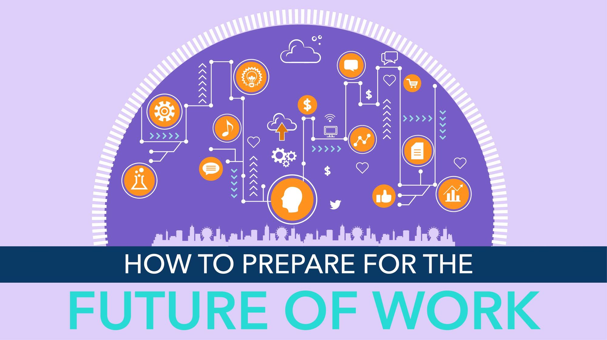 Top Ways to Help Your Employees Prepare for the Future