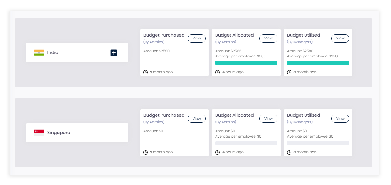 Dashboard-viewing-for-HR-Admins_HR-of-any-department