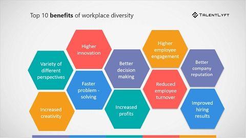 TalentLyft-diversity-benefits-01