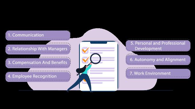 employee-pulse-surveys-chapter5