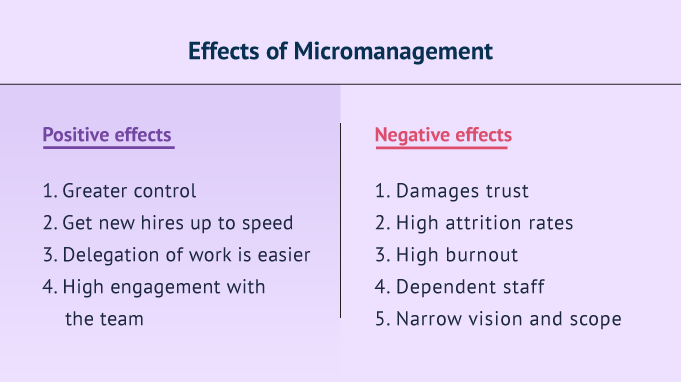 Positive-and-Negative-effects-of-micromanagement