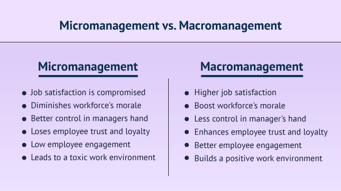 Micromanagement-vs-Macromanagement-comparision