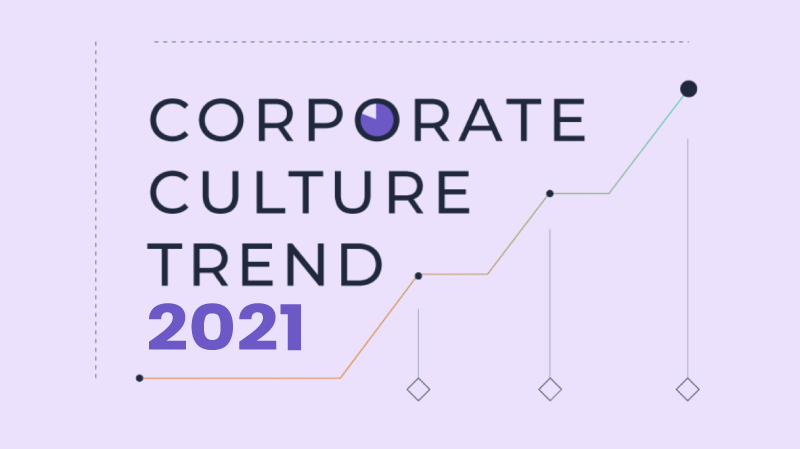 Corporate Culture Trends for 2021