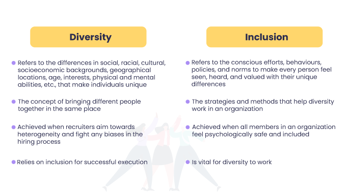 Diversity-and-Inclusion-Differences