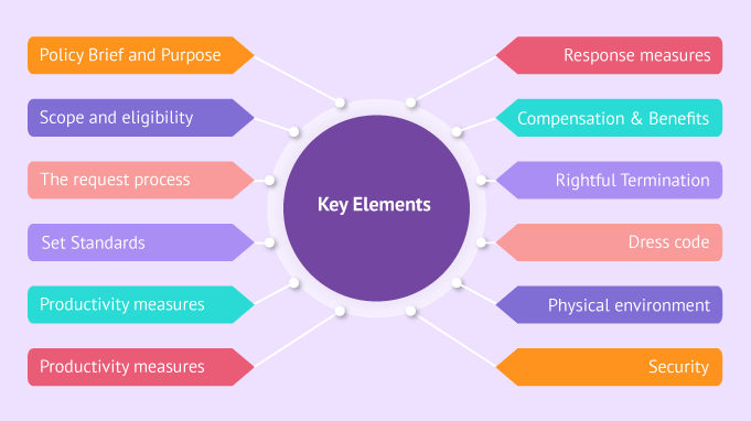 The-Key-Elements-Of-A-Work-From-Home