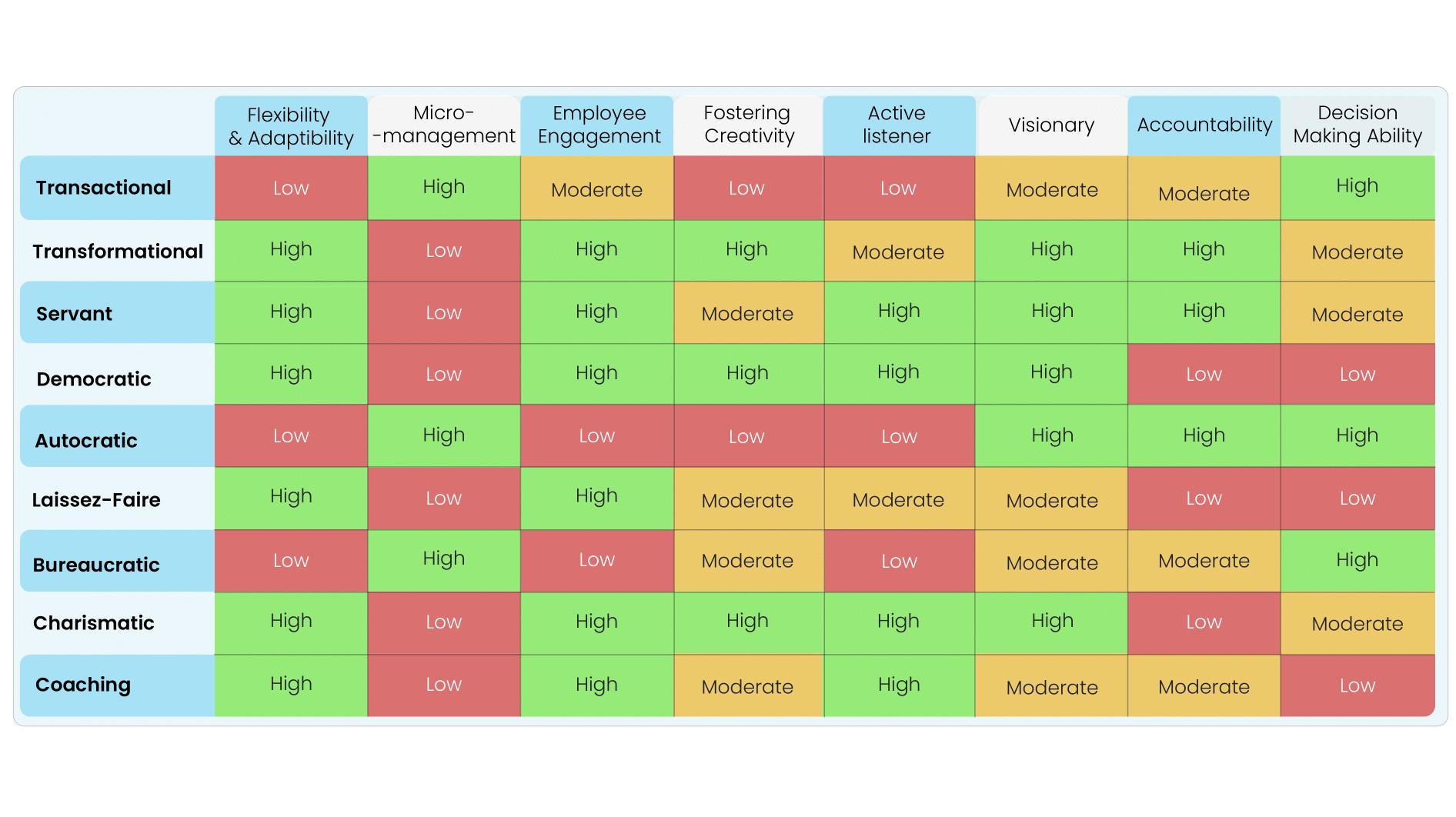 Leadership-Styles-2