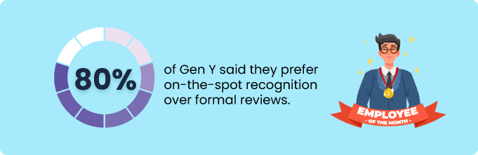 on-spot-employee-recognition-employee-experience