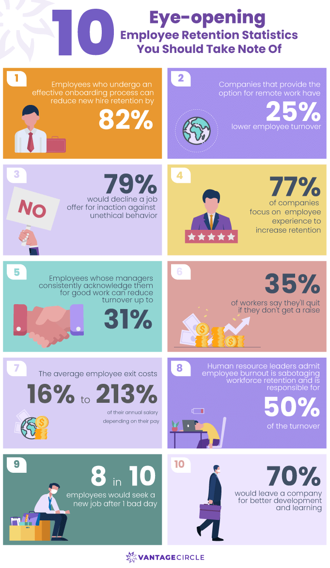 Employee-retention-statistics--1-