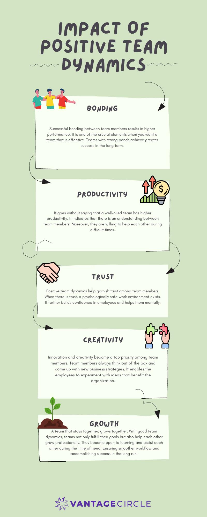 Impact-of-positive-team-dynamics-1