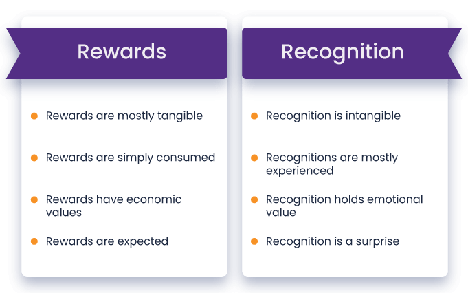 Rewards-and-recognition-differences