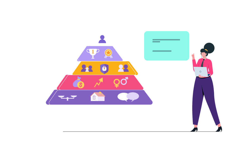 fundamental-concepts-of-employee-engagement-pyramid