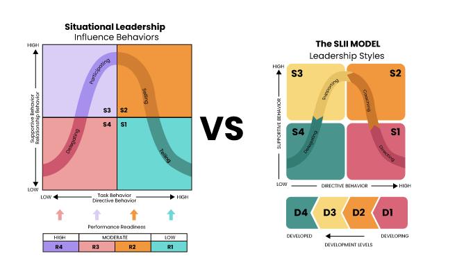 Blanchard-s-Situational-Leadership-Model-vs-Hersey-s-Situational-Leadership-II-Model