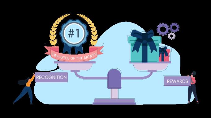 Total-rewards-framework
