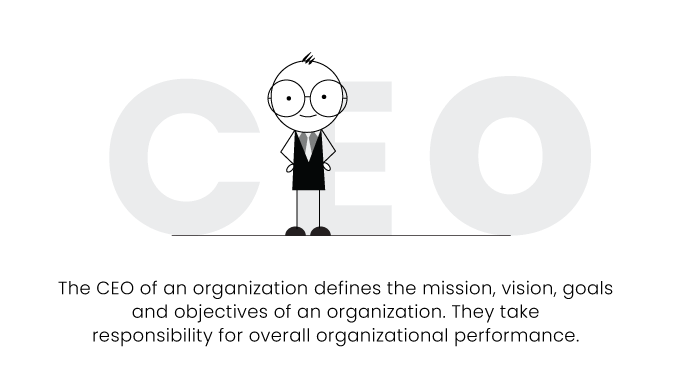 Who-are-the-strategic-leaders--CEO-s--