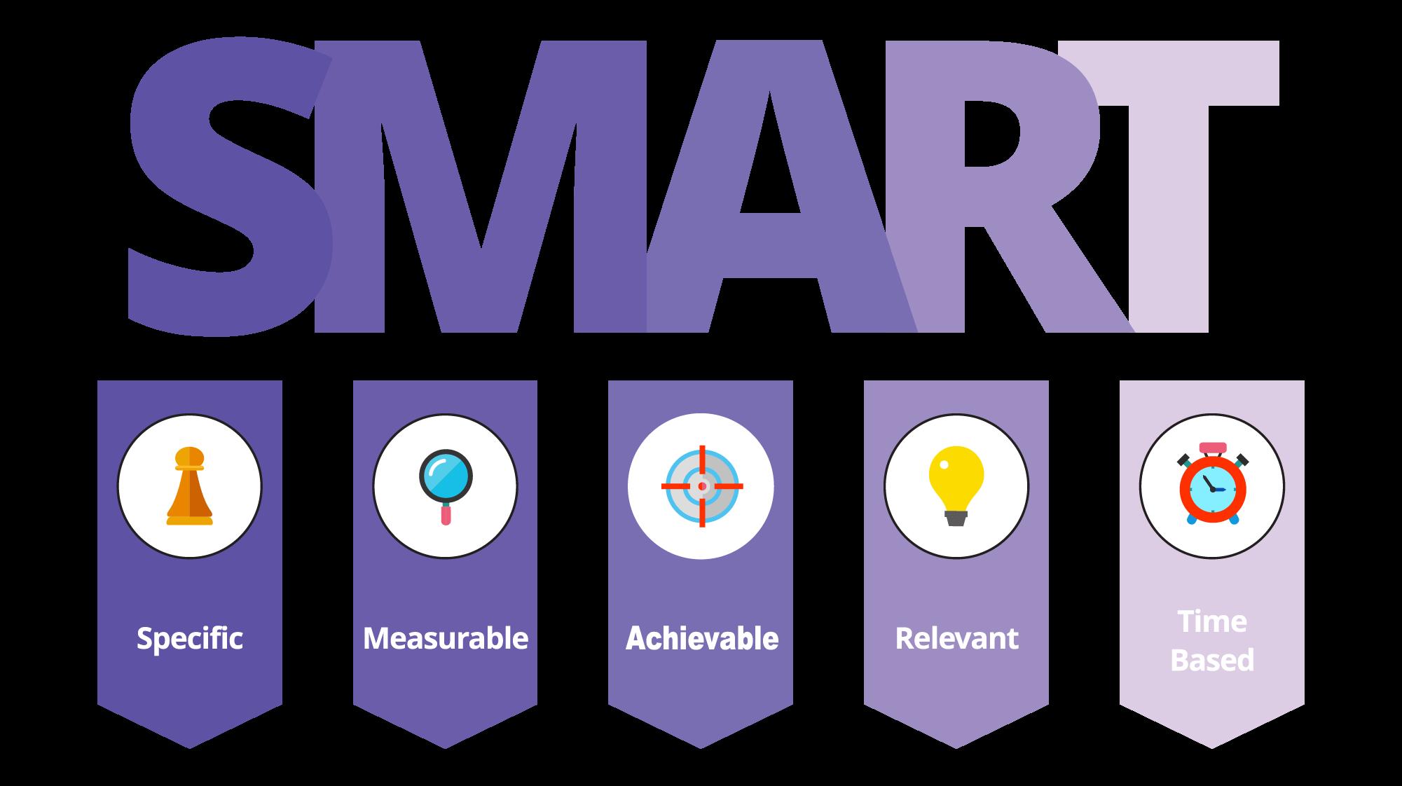 smart-goals-1