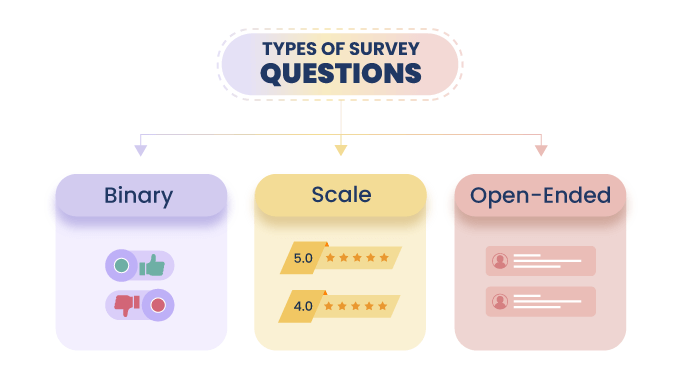 types-of-employee-engagement-survey-questions