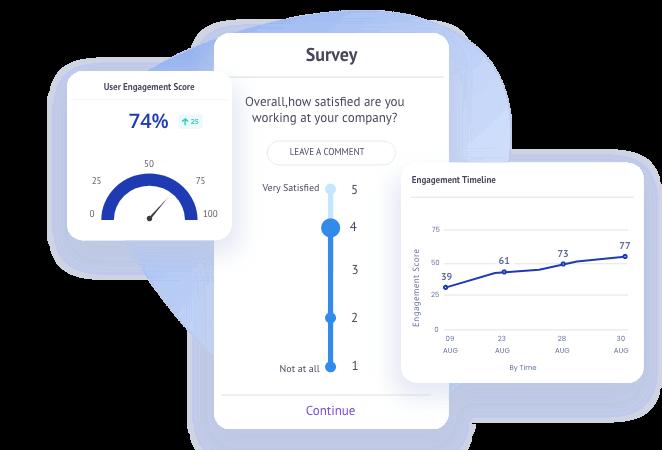 employee-incentive-survey